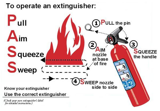 File:Pass-fire-ext.jpg