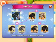 Scorpio Family Tree