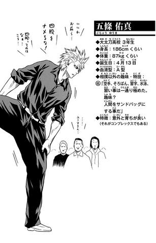 File:Gojo Yuma Profile.png