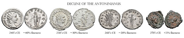 File:Decline of the antoninianus.jpg