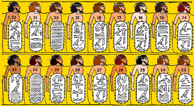 File:Description of Israelites and Judean war prisoners from Shoshenq I's (Biblical Shishak) campign to Canaan. Karnak, 926-5 BCE. Canaanites-Hebrews-Israelites-Jews-Samaritans. Asiatics-Semites-Semitics. COLORED VERSION (golden.png