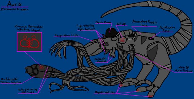 File:Aurix - Zommian Crusader Diagram.png