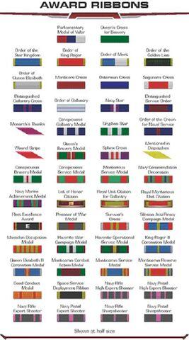 File:SKM award ribbons.jpg