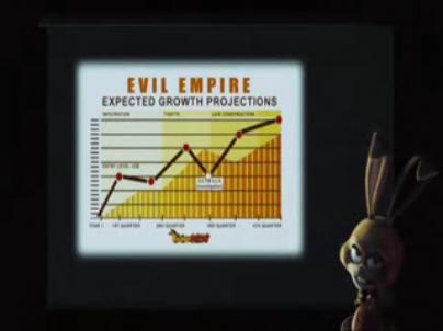 File:Boingo hoodwinked evil empire.jpg