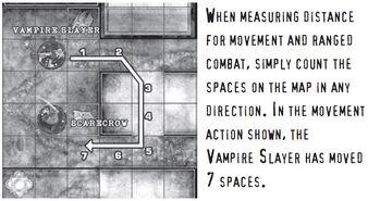 Diagonalmovement