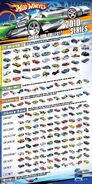 Hot wheels 2010 poster
