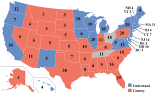 2016 US presidential election house of cards
