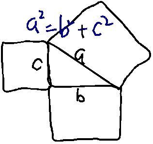 File:Pythagoras.jpg