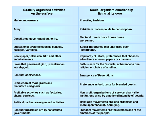 File:Society table.png