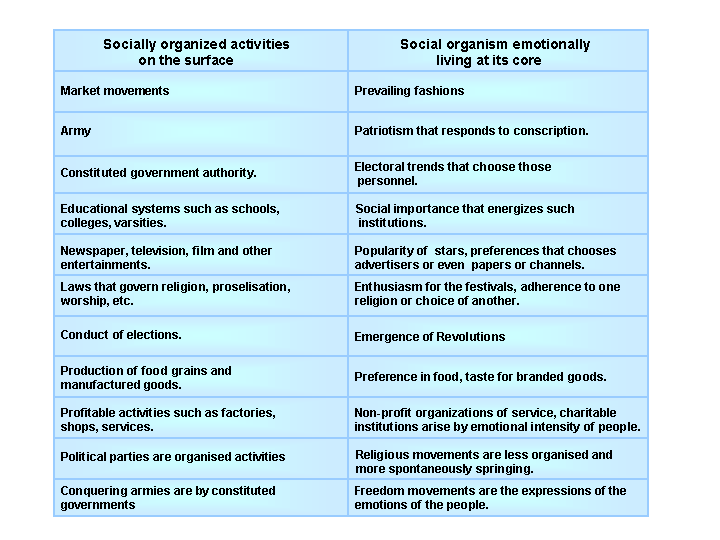 Society table