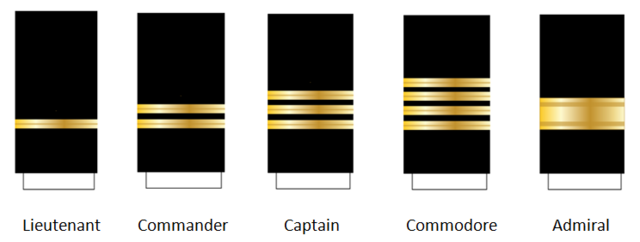 File:FirstOfficers.png