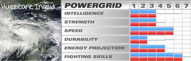 File:Ingrid powergrid.png