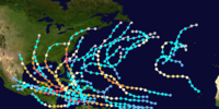 2036 Atlantic Hurricane Season (Garfield)
