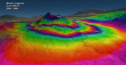File:Volcano Deformation-Uplift Graph.jpg