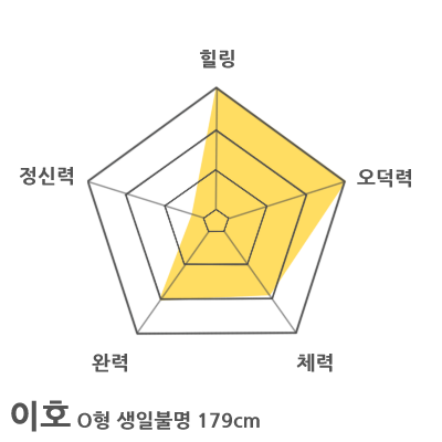 File:이호-1-.png