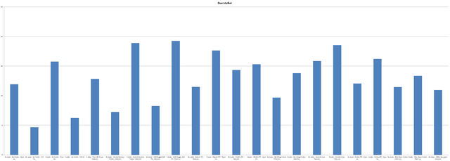 File:Chart Deerstalker.png
