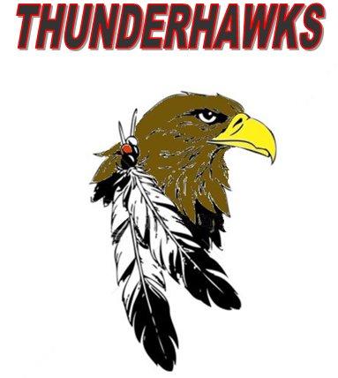 File:FF Thunderhawks.jpg