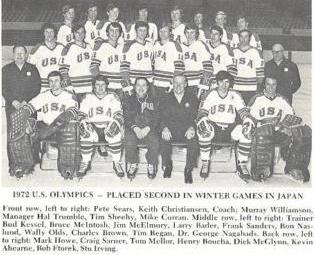 File:1972USAOlympics.jpg