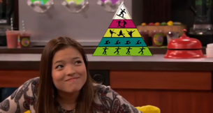 Jasmine's Dude Pyramid