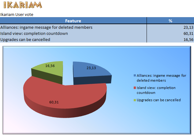 File:CommunityVote08.png