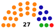 2005 Wessex election