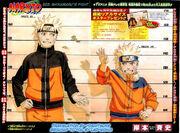 Naruto Timeskip