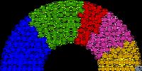 United Nations Assemblies
