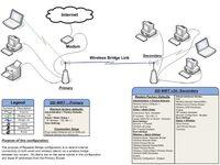 Repeater Bridge