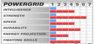 File:Gorgon power grid.png
