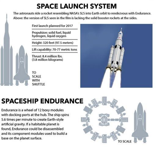 File:Interstellar-spaceship-Endurance2.jpg