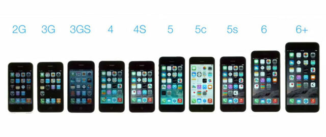 File:All-iphones.JPG