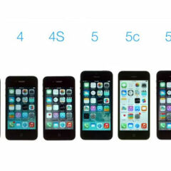 All iPhone models. The 6s and 6s Plus are identical to the 6 and 6 Plus, and are not shown. The iPhone SE is also not shown because its identical to the iPhone 5s too.