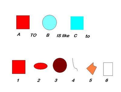 Test IQ AtoB