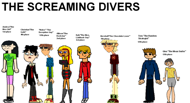 File:ScreamingDivers.PNG