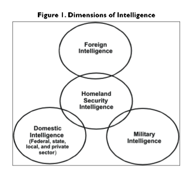File:Intelligence.jpg