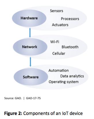 Sensor1
