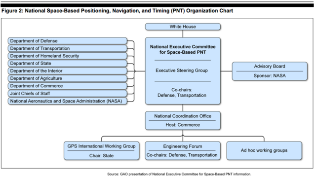 File:PNTorg.png