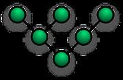 NetworkTopology-Tree2