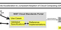 Standards Acceleration to Jumpstart Adoption of Cloud Computing