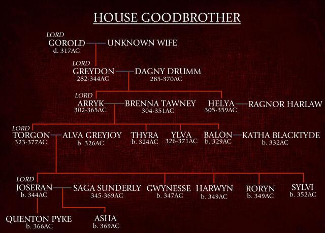 File:Goodbrother Family Tree.jpg