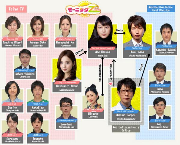 File:Otenki-en.jpg
