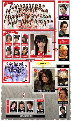 File:Sabadol-chart.jpg