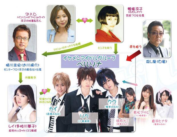 File:Mendol-chart.jpg