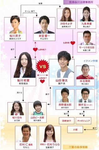 File:Zenkai Girl chart.jpg
