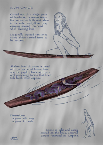 File:Canoe.png