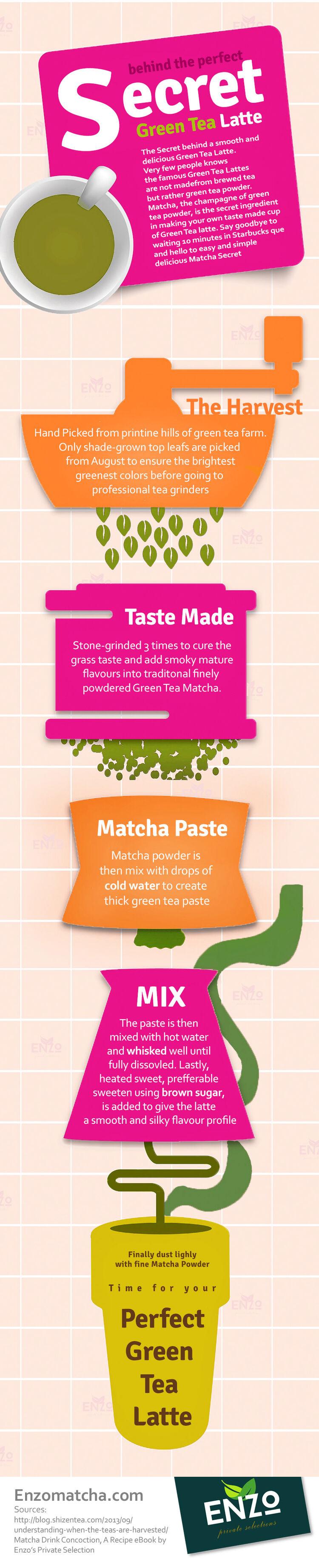 How-make-the-Perfect-Green-Tea-Latte-Info