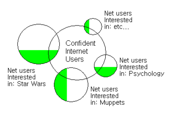 Wikia Model Awareness.PNG