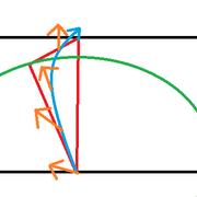 Jumping Tutorial 6