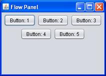 Panel flow