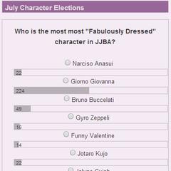 July 2013 Poll - Most Fabulous